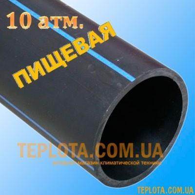 Труба полиэтиленовая Никифоров STR ПНД PN10 d25 (бухта 100 м)