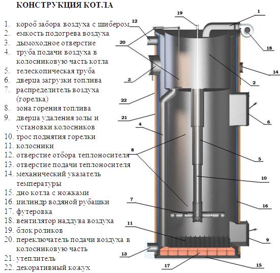 Как сделать выгребную яму близко грунтовые воды 715