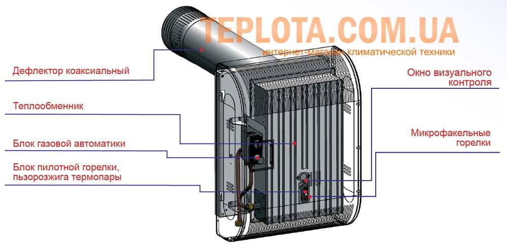 Паяный теплообменник Alfa Laval CB112-46H Уссурийск