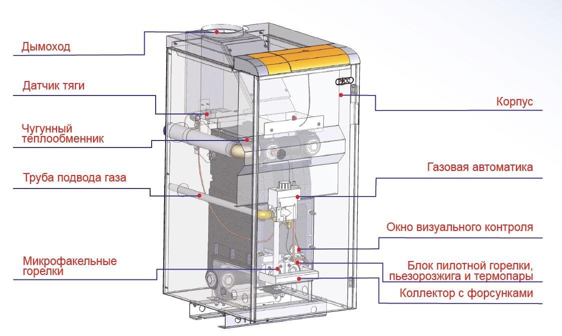 Напольный газовый котел с чугунным теплообменником росс опоры металлические теплообменника